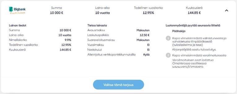 Big Bank tarjous Rahoitu.fi kautta