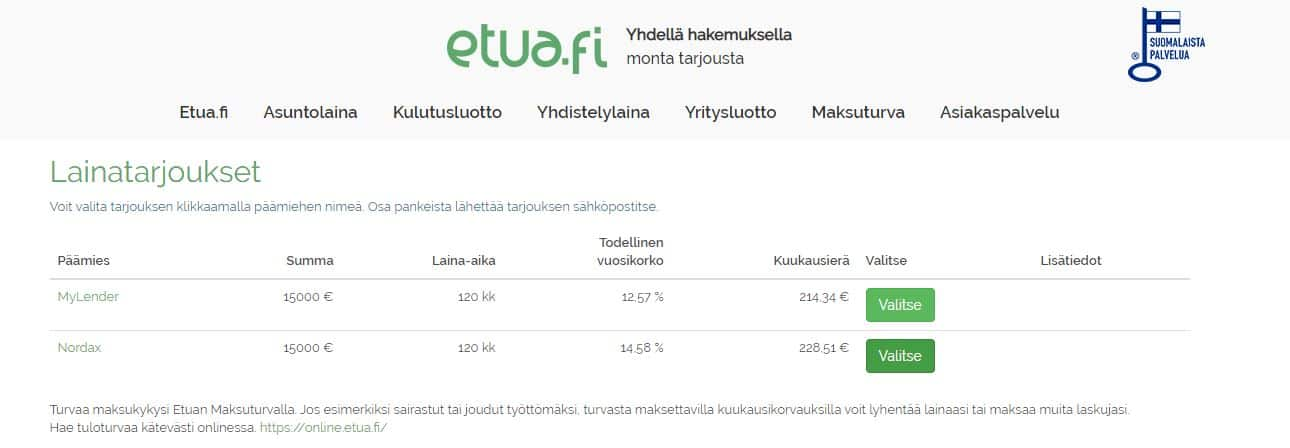 Etua.fi paras tarjous
