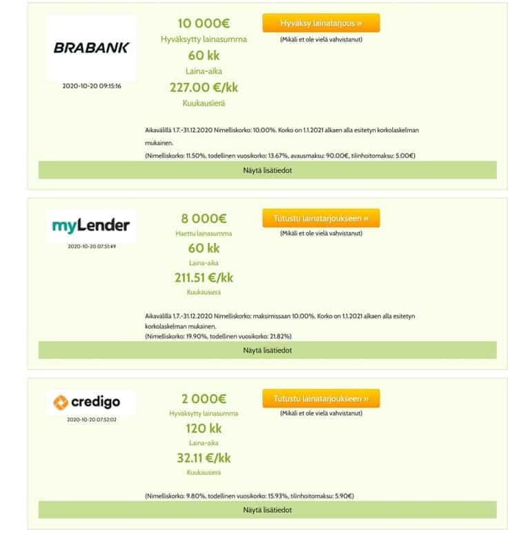 tarjouksia lainoista