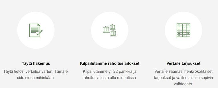 vertaaensin.fi laina